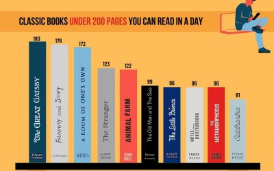 10 CLASSIC BOOKS UNDER 200 PAGES YOU CAN READ IN A DAY